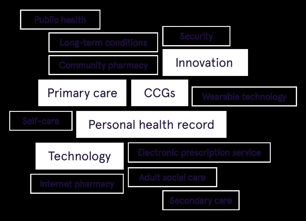 Tag Health & social care