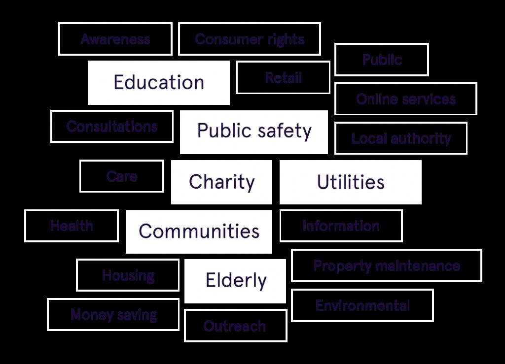 Tag Public information & consumer